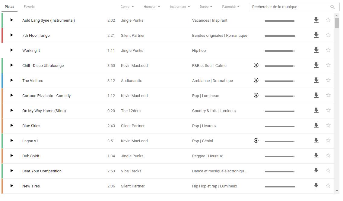 pistes musicales gratuites légalement pour vos vidéos