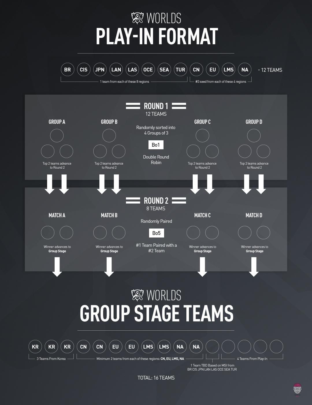 image [Actu Esport] Riot annonce les Worlds Championship LoL 2017 en Chine !