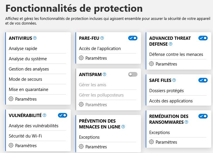 Fonctionnalités de protection